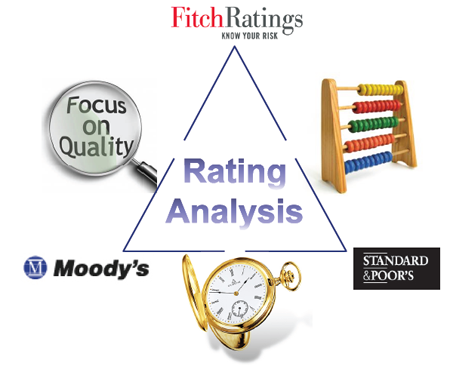 credit rating agencies in bd Credit reports and scores find out how to get your credit report, make corrections, and more  you can also contact the credit agencies directly if you need to .